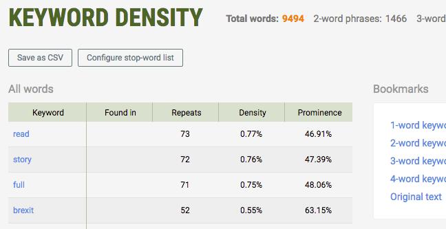 keyword-density-information-reach360